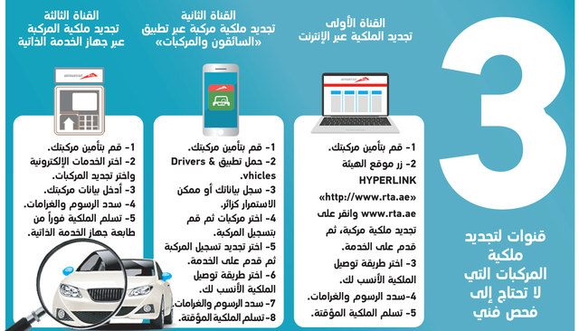 طرق دبي تدعو إلى تجديد الملكية الذكي للمركبات المعفاة من الفحص