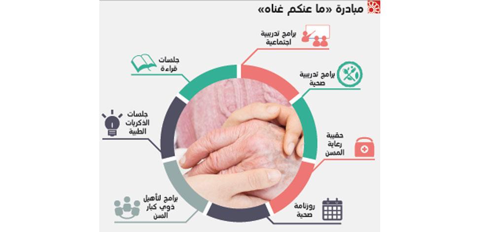 «تنمية المجتمع»: خدمات رعاية متكاملة لكبار السن  «تنمية المجتمع»: خدمات رعاية متكاملة لكبار السن