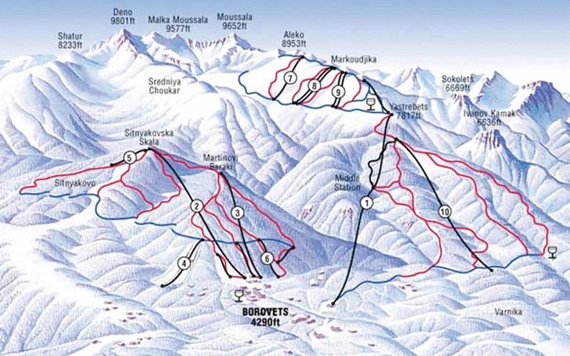 Ski Tracks..تعقب كامل لأنشطة هواة التزلج