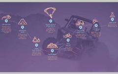 9 أنشطة شتوية في «مليحة»