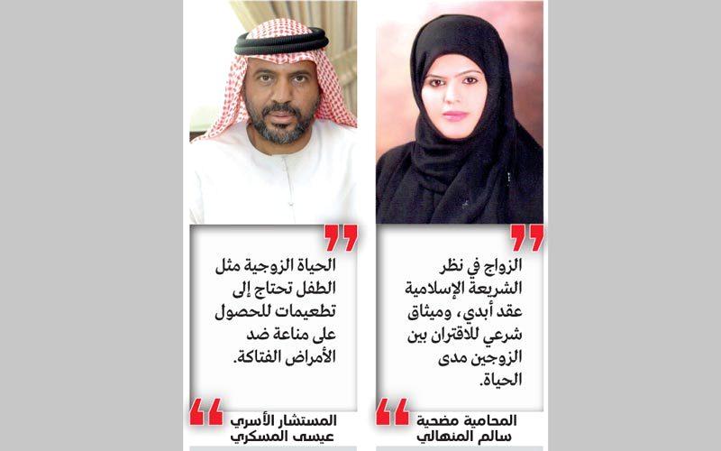 574a7a6853cc4 أزواج يفضلون «الطلاق الســـــريع» لعلاج الخلافات الأسرية - الإمارات ...